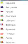 Евровидение 2016: итоги и результаты, первая десятка
