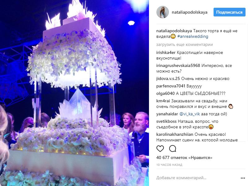 Presnyakov-Nikita-svadba-cake